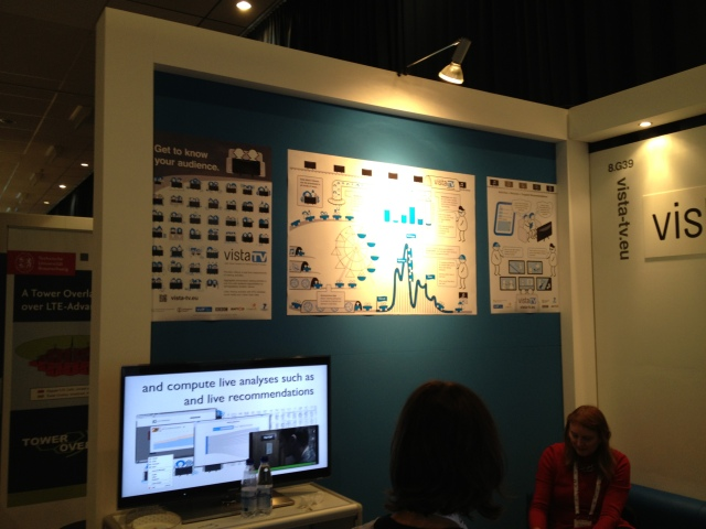 View of our stand as you come into the Future Zone at IBC