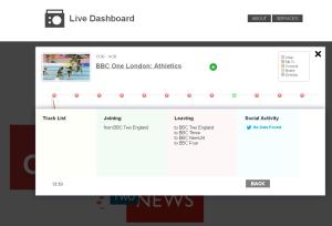 stats1-bbc-dashboard-details