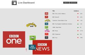 stats1-bbc-dashboard